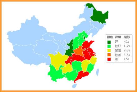 地图表现测速结果