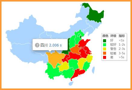 鼠标移到省份显示当地的访问速度