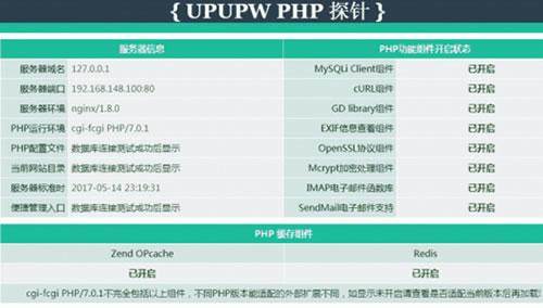 通过浏览IP来访问到本地
