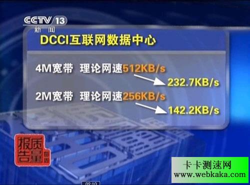 陈建功:网速受很多环节和因素影响