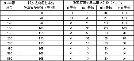 北京网通宽带套餐_北京联通宽带价格-