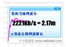 当前网速为2221Kb/s=2.17M