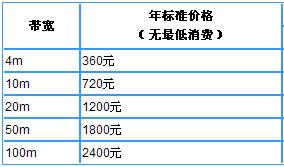 广州移动光纤宽带资费套餐
