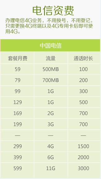 电信4G资费