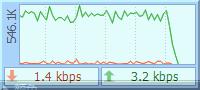 图4:下载和上传流量监控