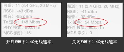 2.4G无线速率开启和关闭WMM差异