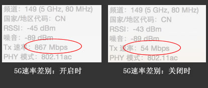 5G速率开启和关闭WMM差异