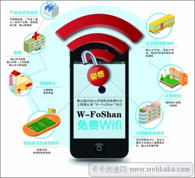 佛山免费WiFi速度居广东之首