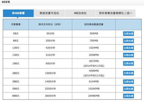 中国移动4G套餐资费