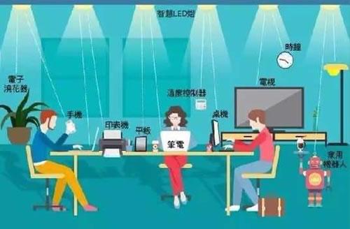 天花板灯将设备连接到互联网