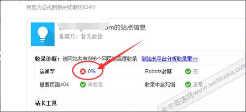网站site时显示连通率为0%